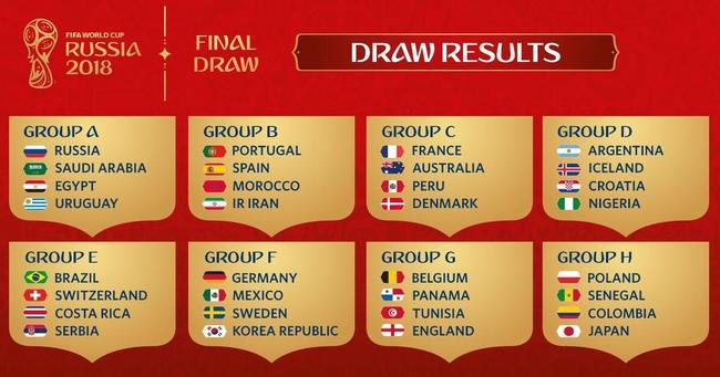2018俄罗斯世界杯阿根廷队小组赛赛程表一览