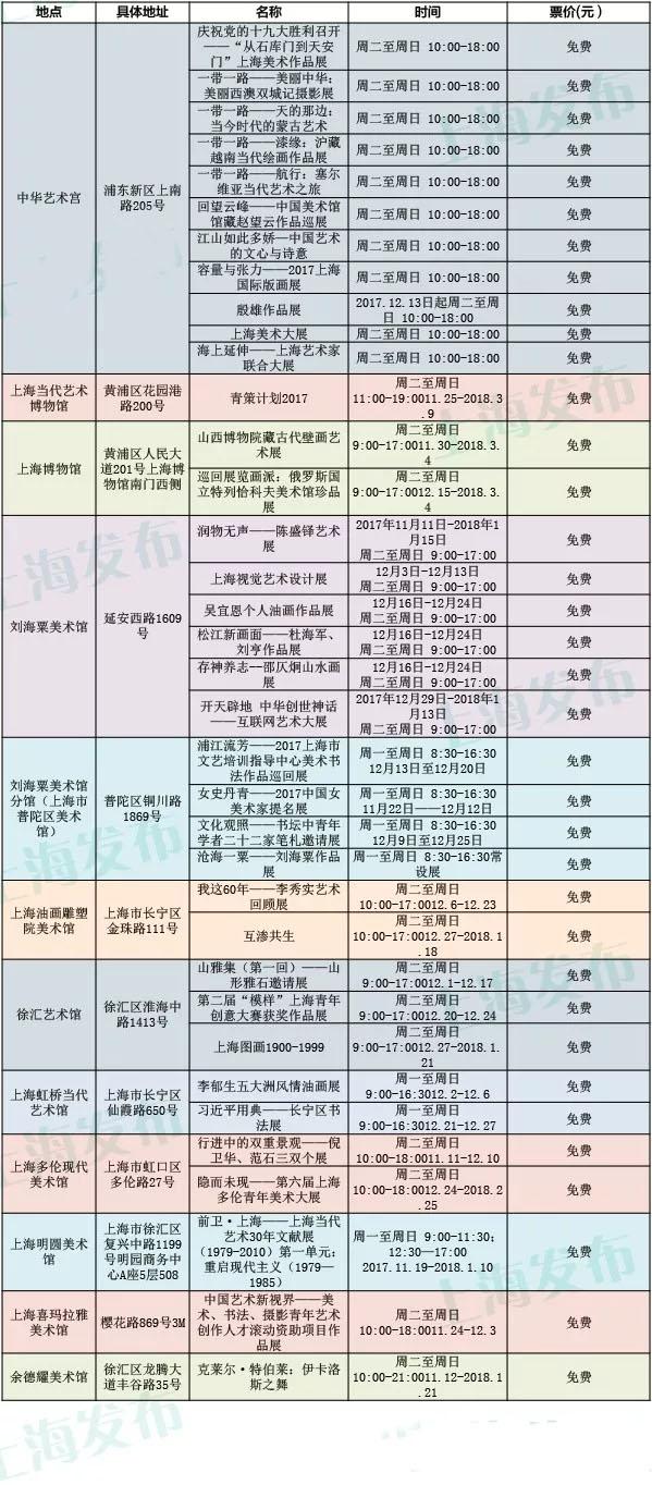 上海12月展览大全 36场展览免费看(图)