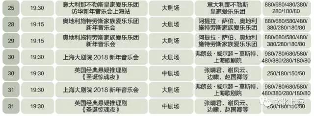 上海重点场馆12演出展览手册 (附表)