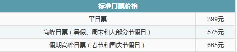 上海迪士尼2018年6月6日起涨价 平日399 春节国庆665