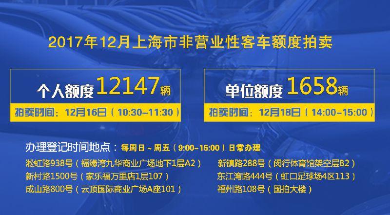 12月沪牌拍卖本周六举行 额度12147辆