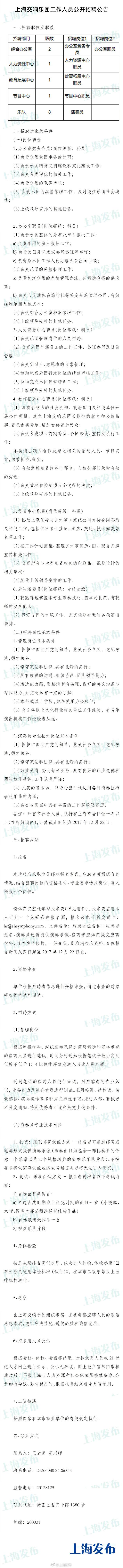 上海交响乐团招聘工作人员 即日起报名