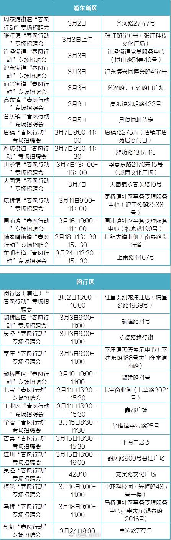 2017年3月上海春风行动专场招聘会安排表一览