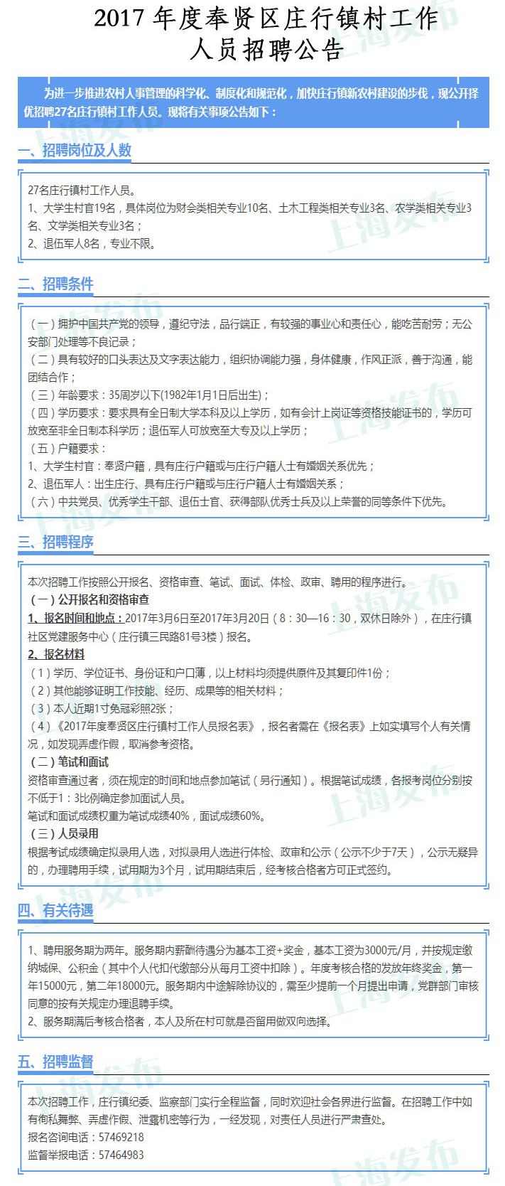上海奉贤庄行镇招聘27人工作人员 含大学生村官