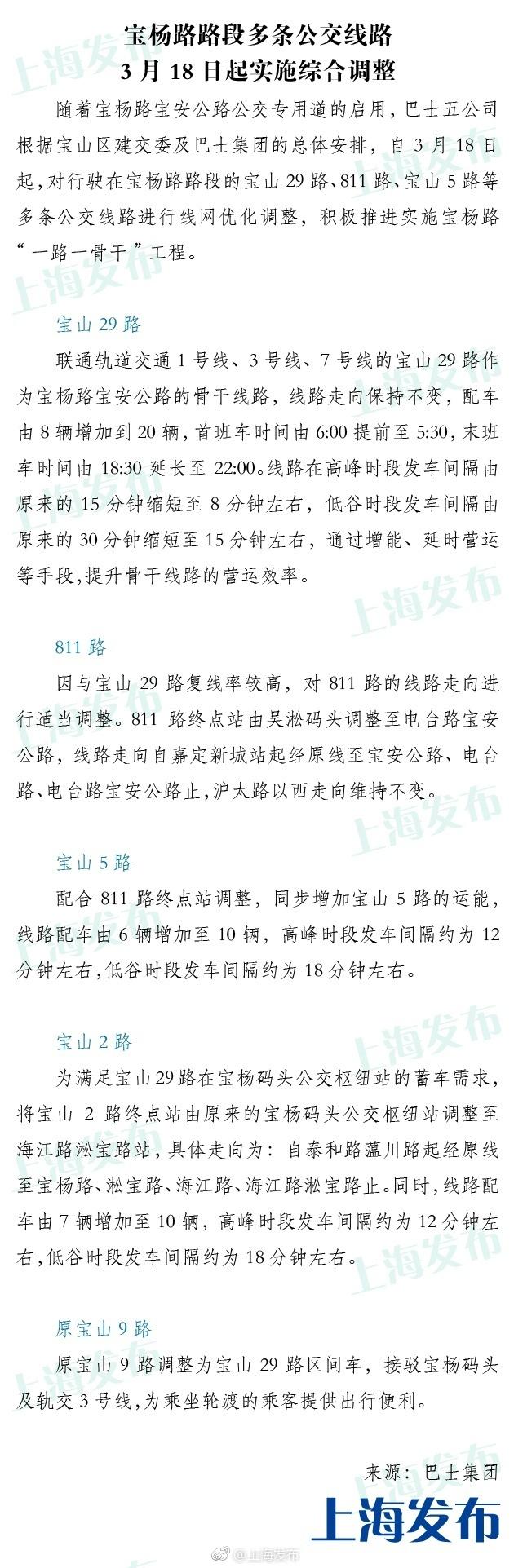 出行提醒:上海宝杨路多条公交线路3月18日起综合调整