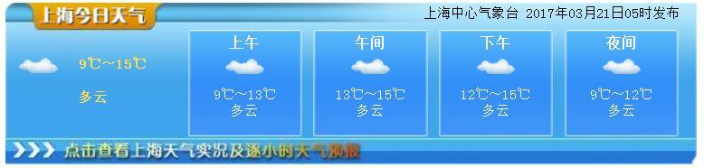 3月21日上海天气预报:
