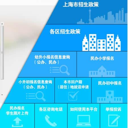 2017上海民办小学、男生网上报名即将适合|附初中开始的发型初中图片