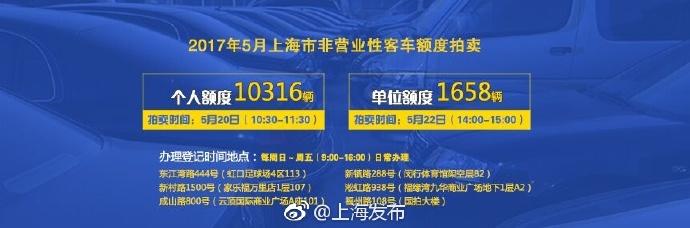 2017年5月上海拍牌时间:5月20日 个人额度10316 警示价87900