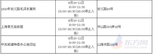 6月10日上海100处文物建筑免费开放名单(附表)