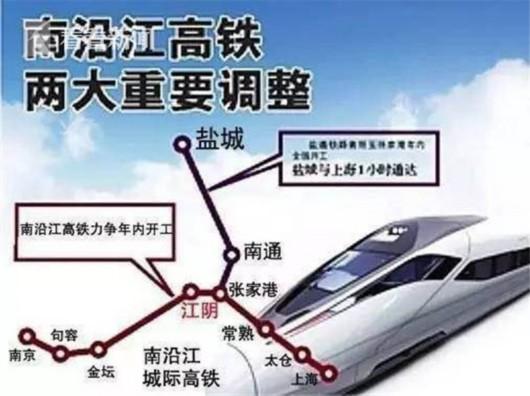 苏南沿江高铁