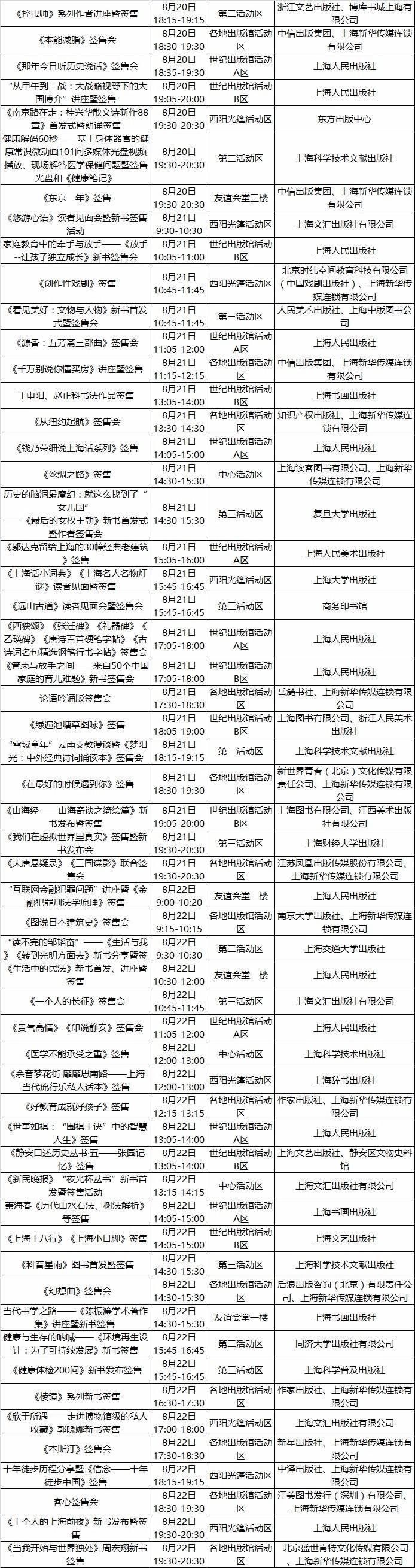 2017上海书展活动安排时间表:新书签售 少儿活动    上述表格中的活动