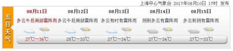 8月11日上海天气预报:多云 最高34度