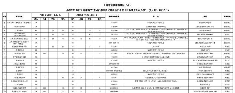 2017上海旅游节半价景点门票&优惠时间(图)