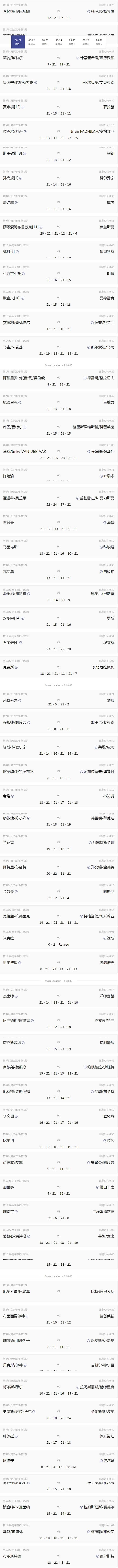 2017世界羽毛球锦标赛赛程时间安排表汇总