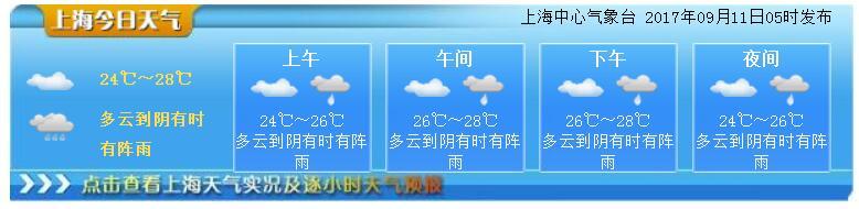 9月11日上海天气预报{