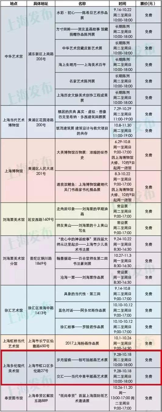 上海10月免费展一览表 一天场不重样(图)
