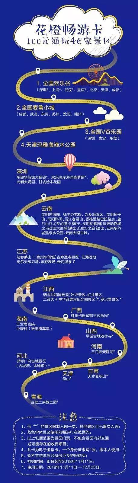 全国46家景区100元一卡畅玩 1次上海欢乐谷就回本!