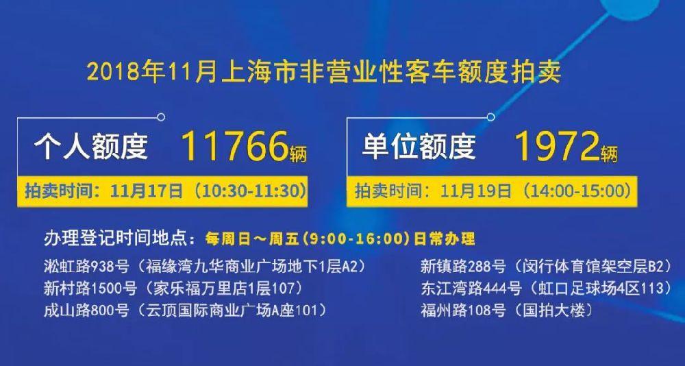 2018年11月上海拍牌时间 个人额度 警示价