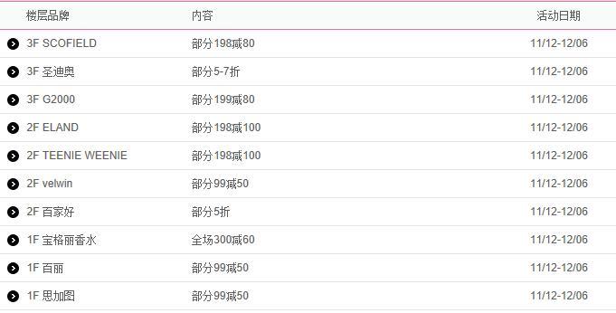 上海置地广场11月折扣 精选品牌满99减50