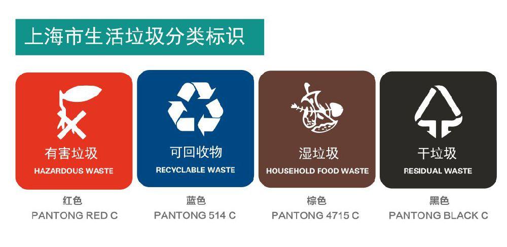 上海立法拟明确生活垃圾分类投放责任主体为个人和单位