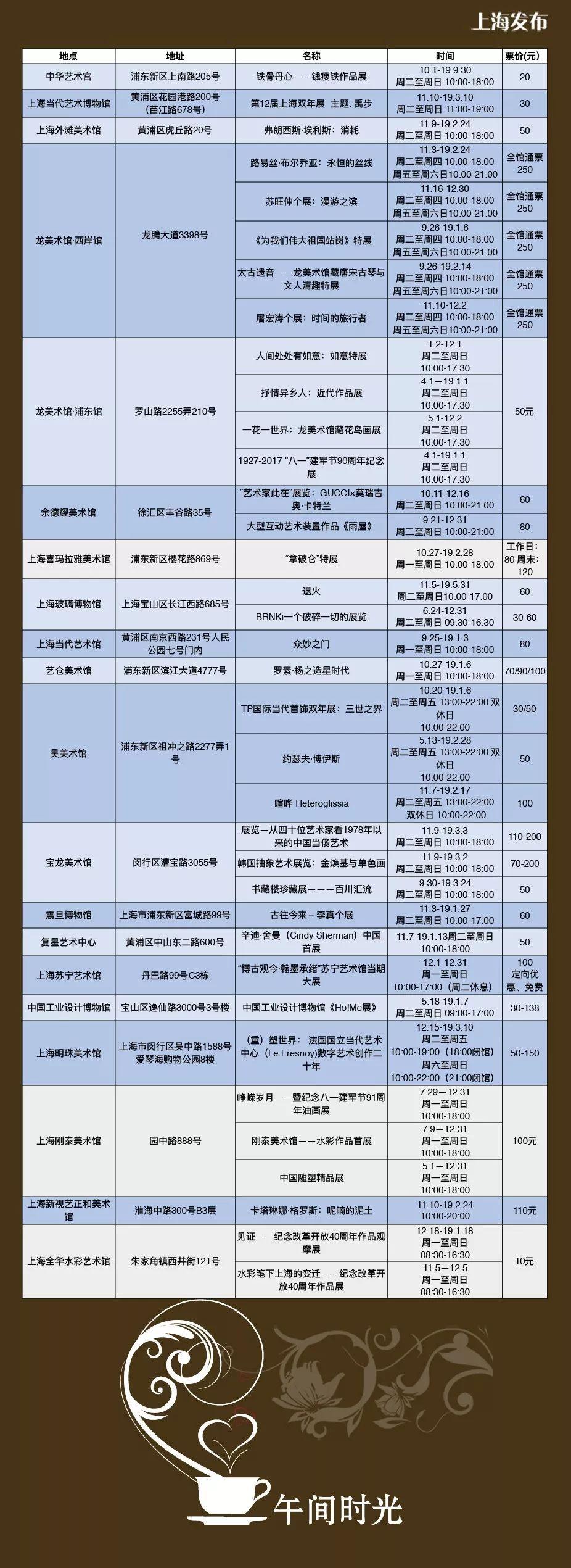 2018上海12月免费展览汇总