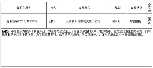 徐峥新作《俄囧》明年1月开机 讲述母子的治愈囧途
