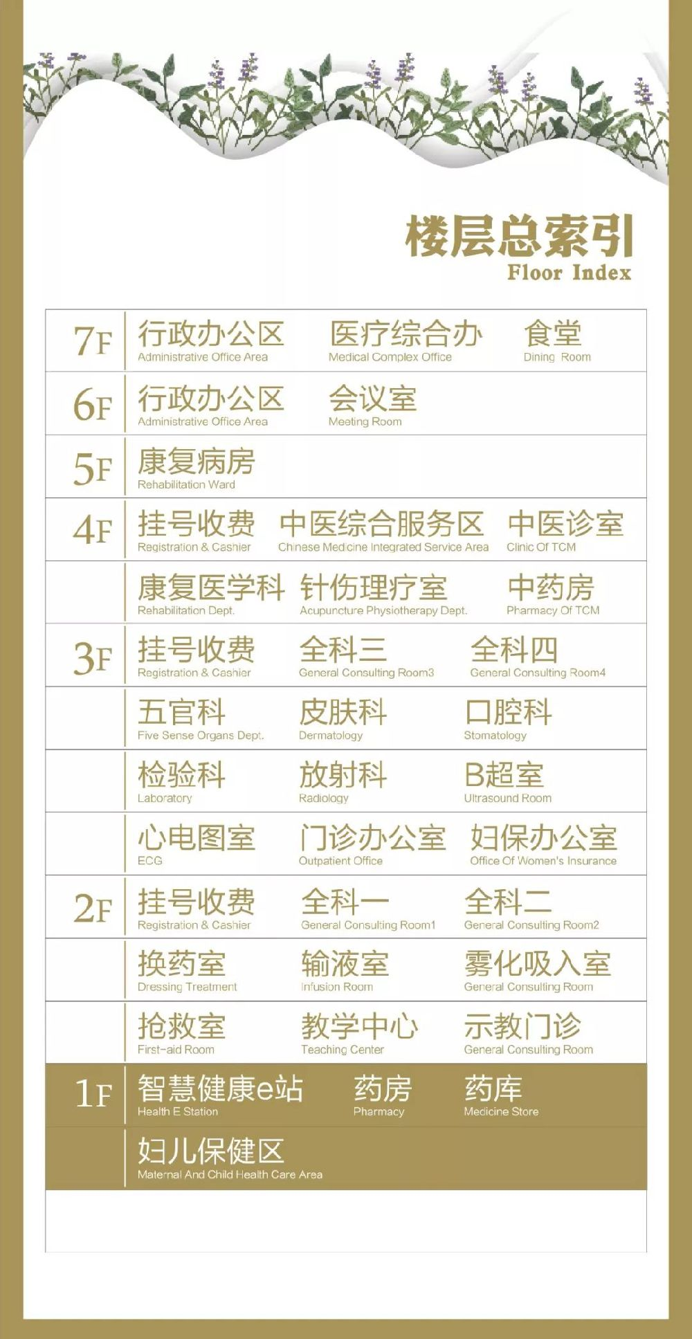 上海奉贤区南桥镇社区卫生服务中心地址搬迁