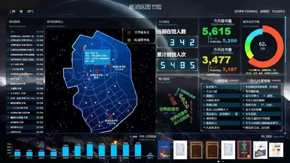 杨浦区图书馆新馆12.18正式开放 试运营期间人气高涨