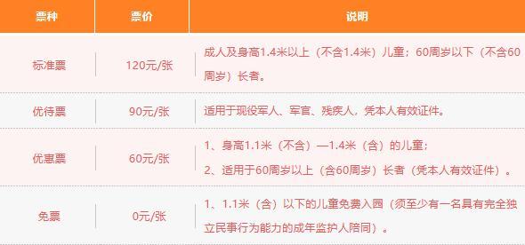 上海深坑秘境主题乐园开业时间 +门票+游玩项目
