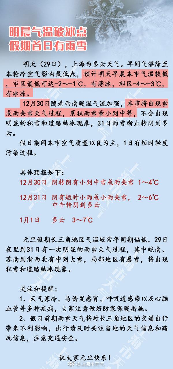 2019年元旦上海天气