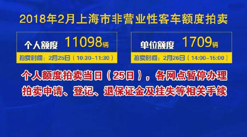 2月沪牌拍卖结果公布 均价87660元