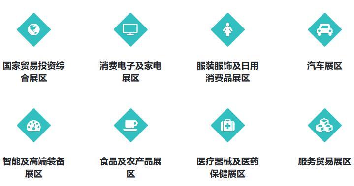 2018中国国际进口博览会展馆分布&展区介绍