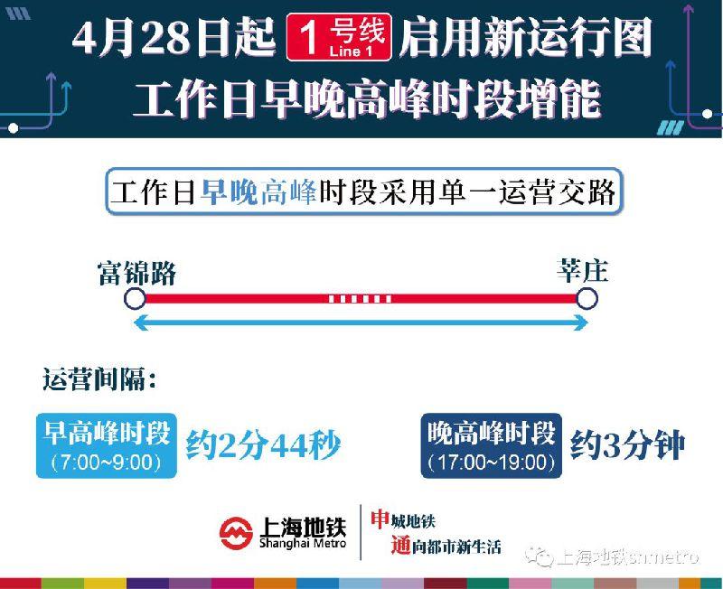 4月28日起 上海地铁1号线启用新运行图 增能提效