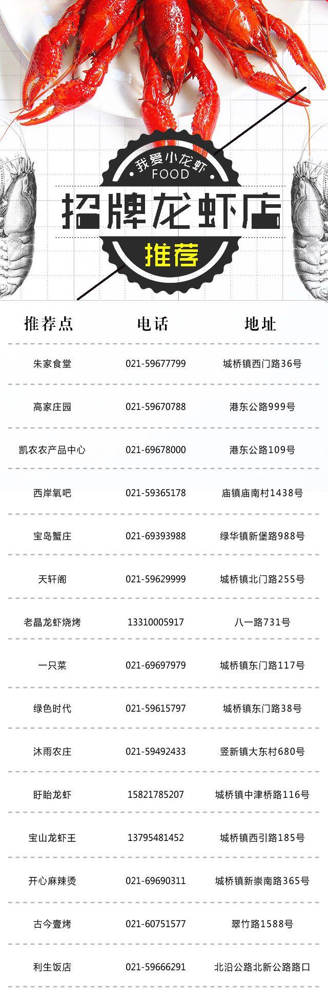 上海崇明吃小龙虾的地方 崇明小龙虾地图 (图)