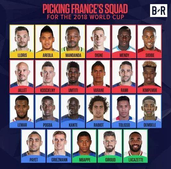 2018世界杯法国队阵容名单一览