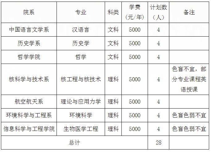 上海12所高校插班生招生简章公布 5月14日起报名