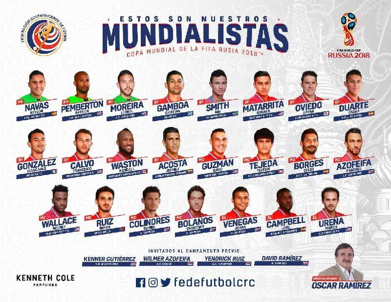 2018世界杯哥斯达黎加队阵容公布:哥斯达黎加世界杯23人大名单一览