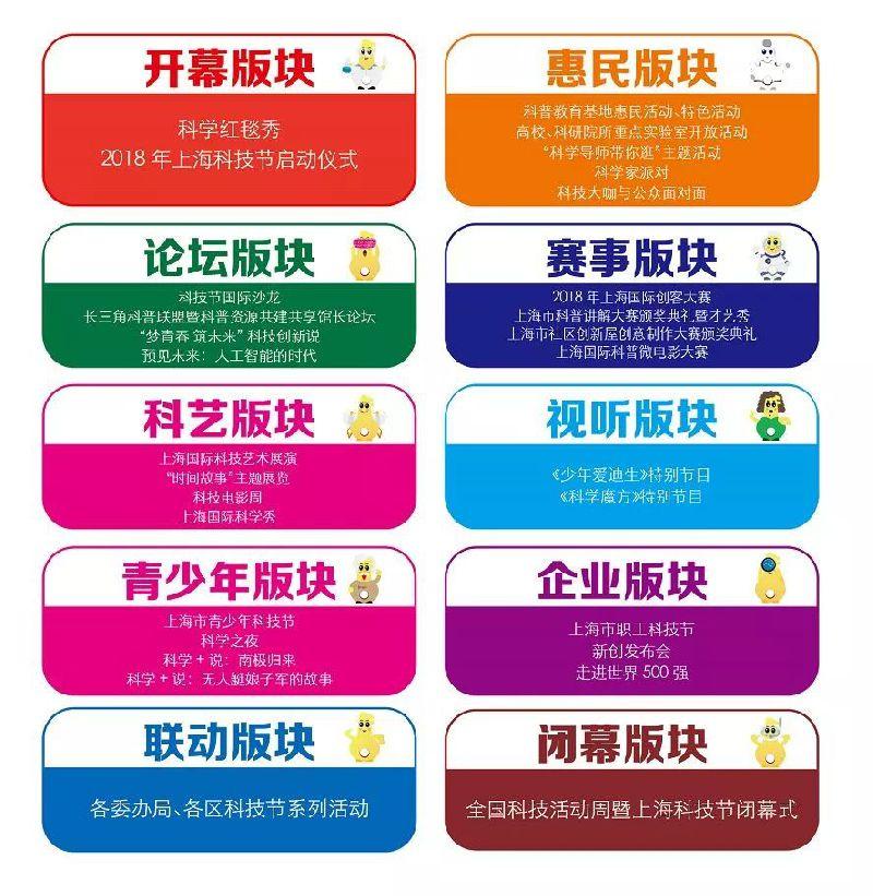 2018上海科技节5月19日开幕 亮点提前看