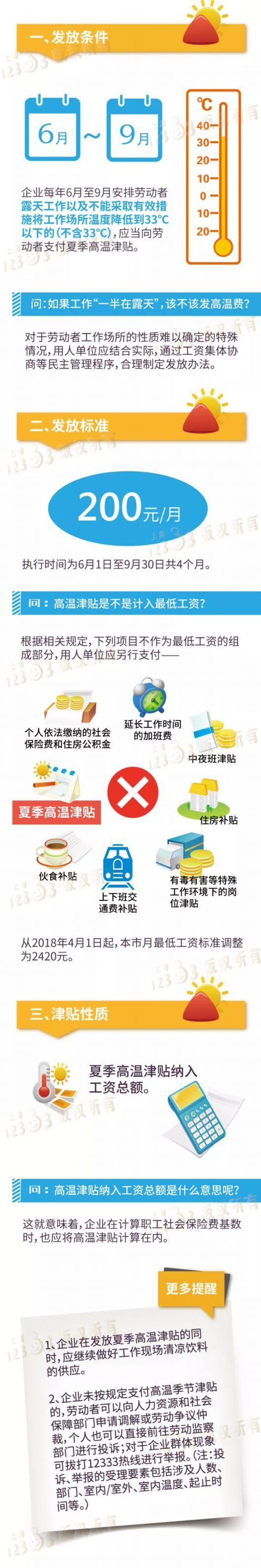 2018上海高温津贴何时发放 如何领取?