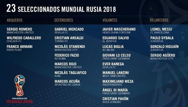2018世界杯阿根廷23人大名单