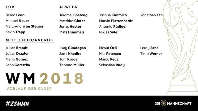 2018世界杯德国23人大名单