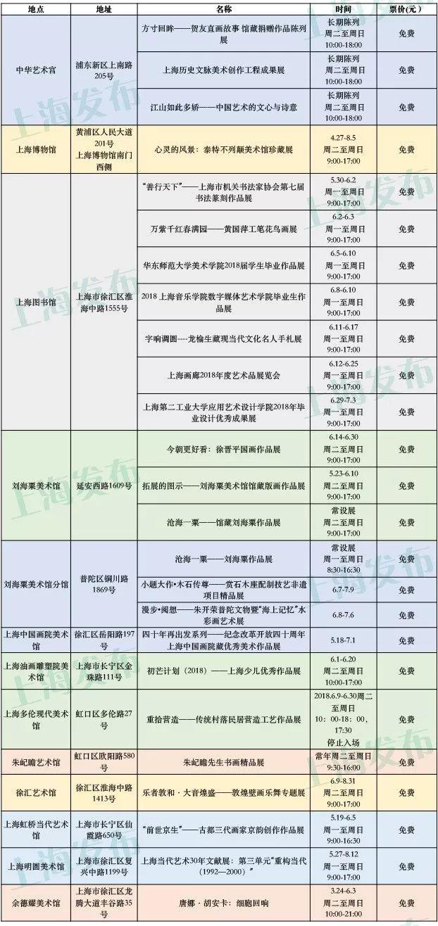 2018年6月上海这25场展览免费看  有你喜欢的吗?