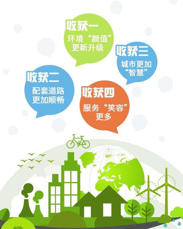 中国进口博览会落户上海 魔都颜值全面大升级