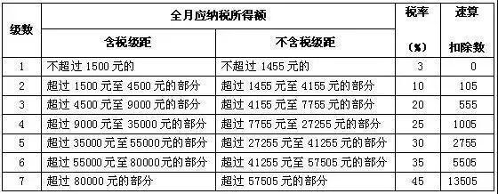 中国银保监会公布首批12家保险公司可以购买税延养老保险