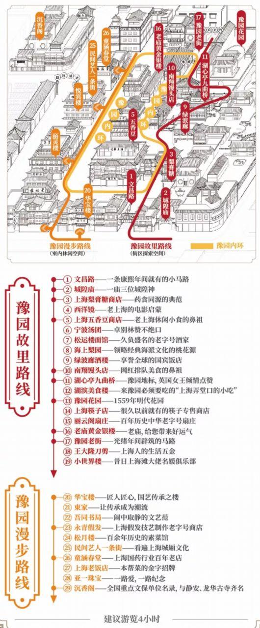 豫园游玩指南手绘图发布 必到景点和必玩线路盘点