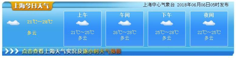 6月6日上海天气预报: