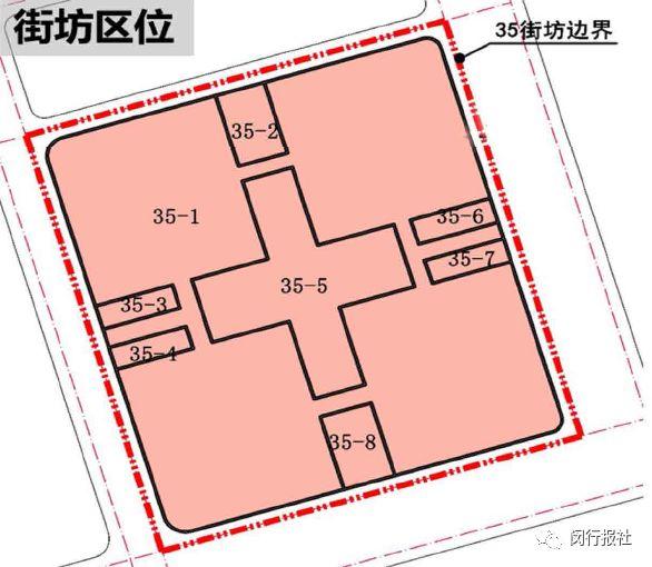 好消息!2018年上海闵行将新建近20000套租赁房