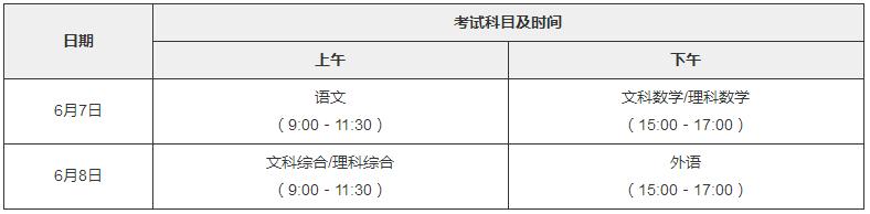 2018广东高考成绩公布时间及查分入口