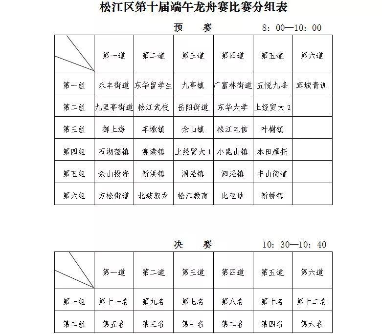2018上海松江端午龙舟赛攻略 | 时间 地点 看点