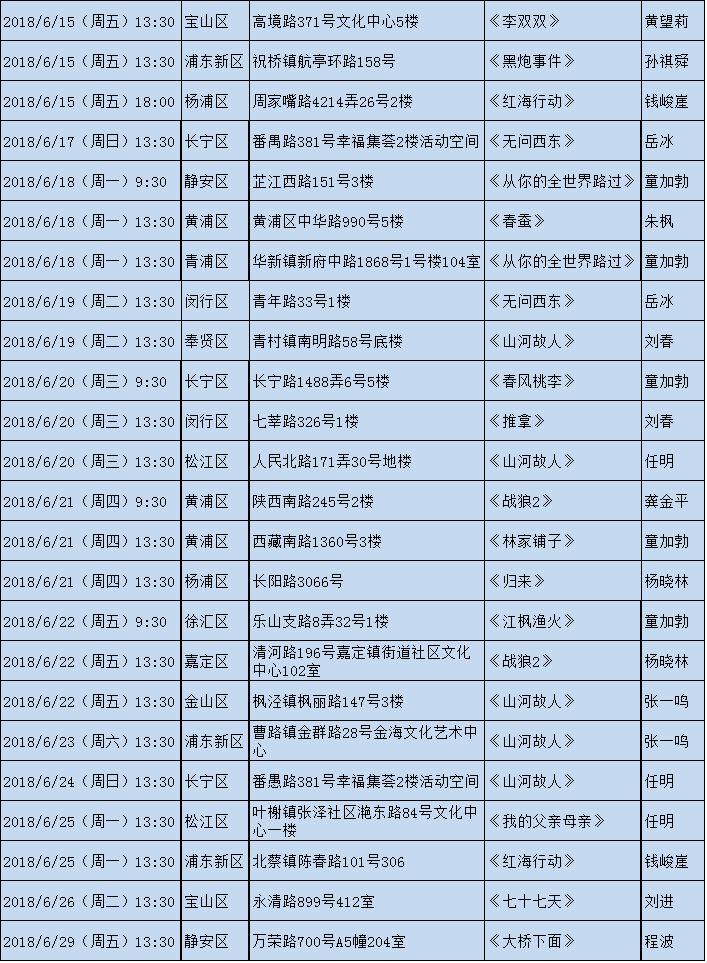 2018上海电影节 将公益放映百余场电影 24场社区电影讲座